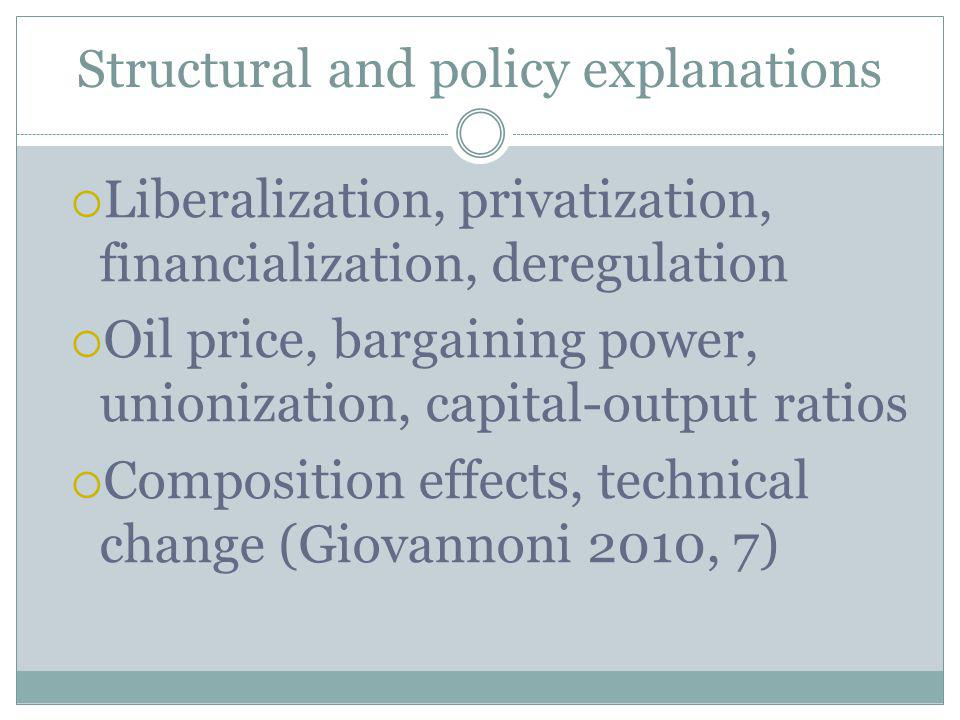 Structural and policy explanations Liberalization, privatization, financialization, deregulation Oil price, bargaining power, unionization, capital-output ratios Composition effects, technical change (Giovannoni 2010, 7)