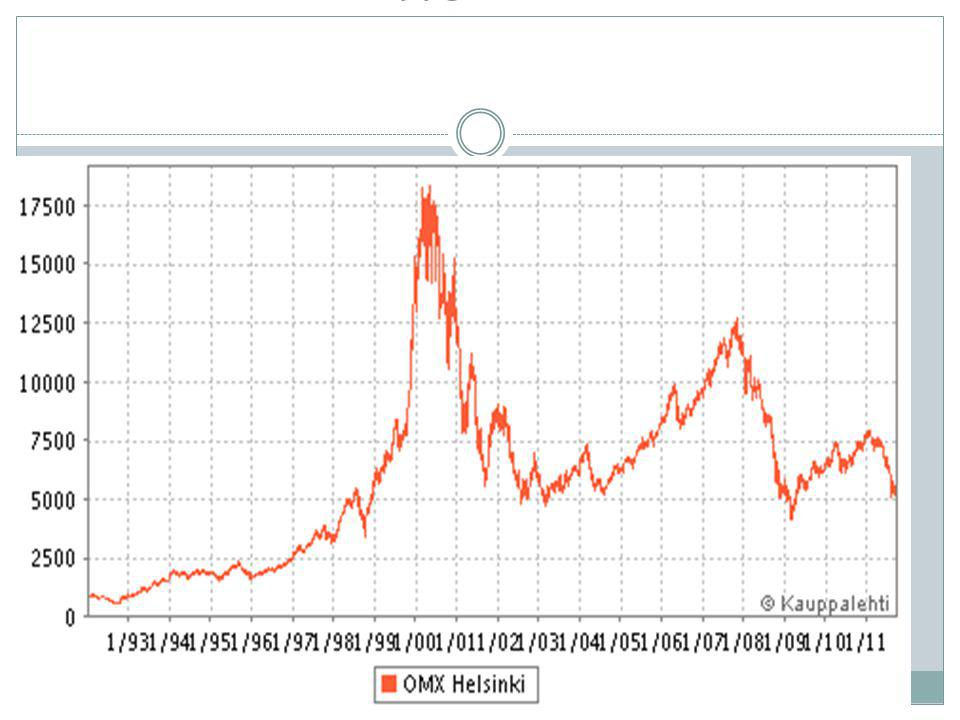 THE OMX HELSINKI STOCK INDEX FROM 1993-2011
