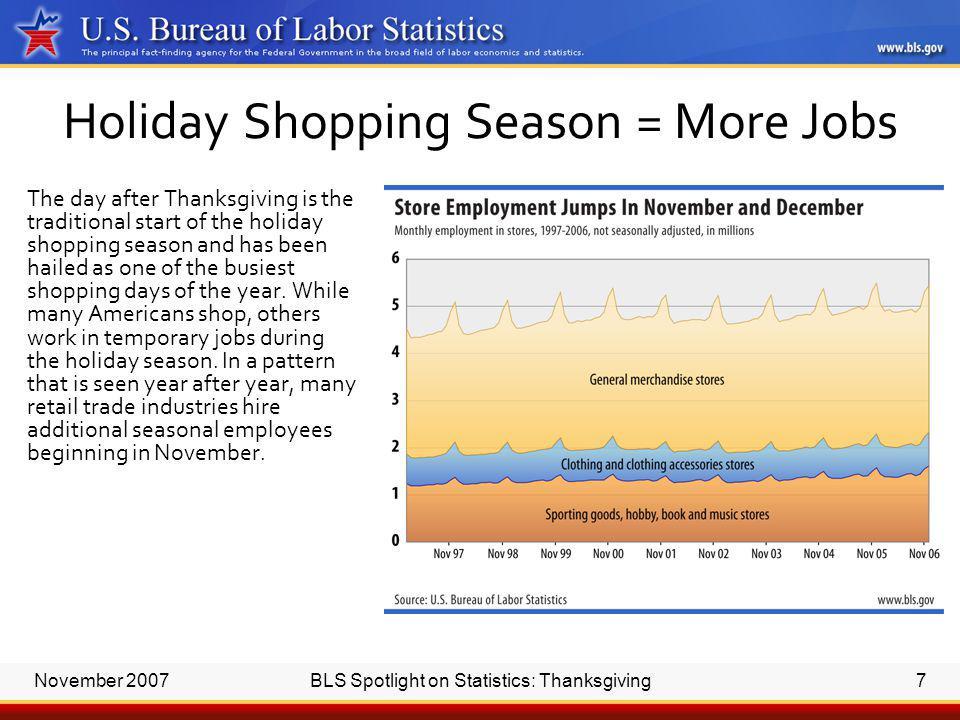 Thank You BLS Spotlight on Statistics www.bls.gov/spotlight