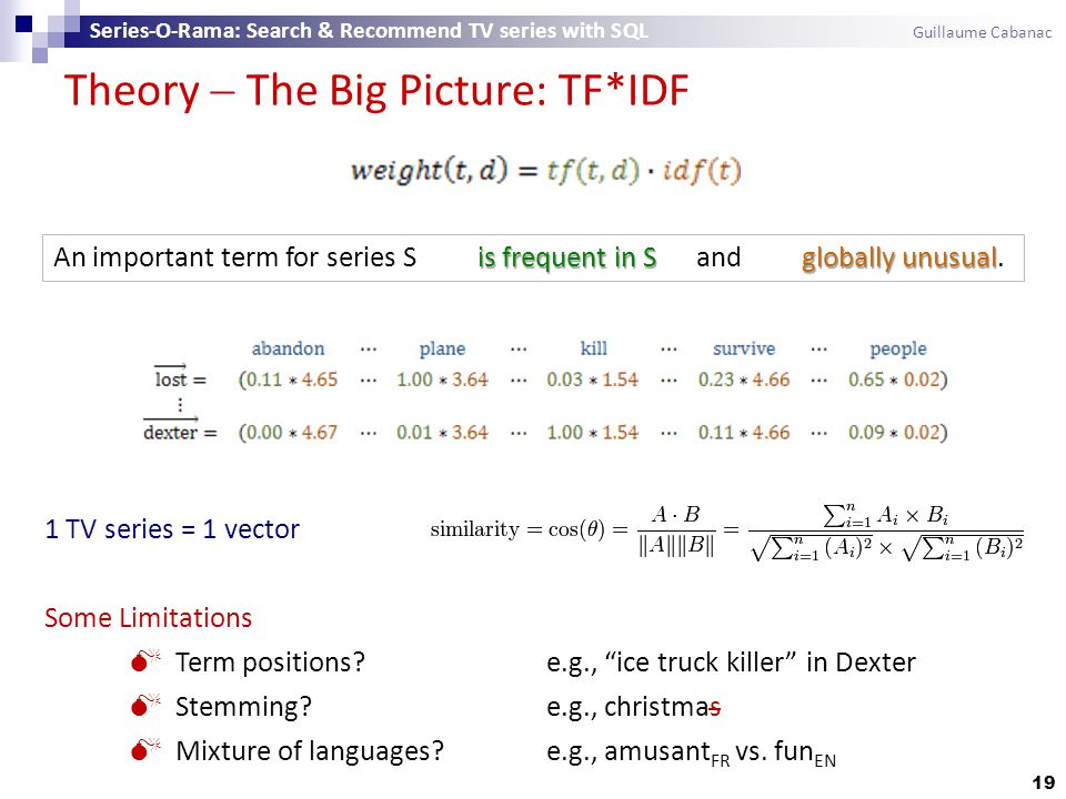 Theory The Big Picture: TF*IDF 19 Series-O-Rama: Search & Recommend TV series with SQL Guillaume Cabanac 1 TV series = 1 vector Some Limitations Term positions?e.g., ice truck killer in Dexter Stemming?e.g., christmas Mixture of languages.