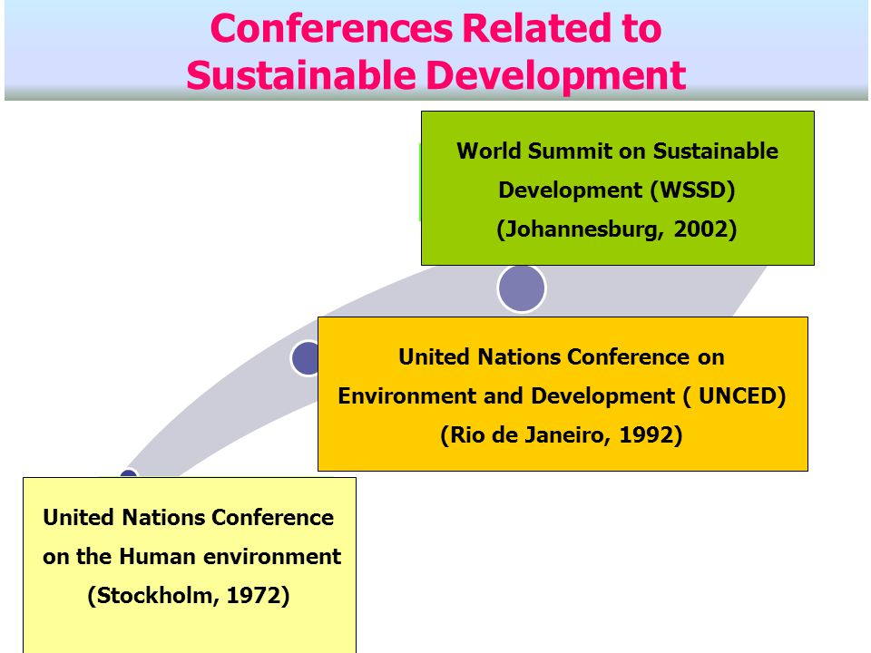 The Important Policies Demarcation and declaration of protected forest Integrated water resources management Coastal Resources Management: Coastal Erosion Protection, Artificial coral reef Climate change Bio-diversity Apply strict law enforcement and green incentives Public awareness and participation campaigns: Green Scout