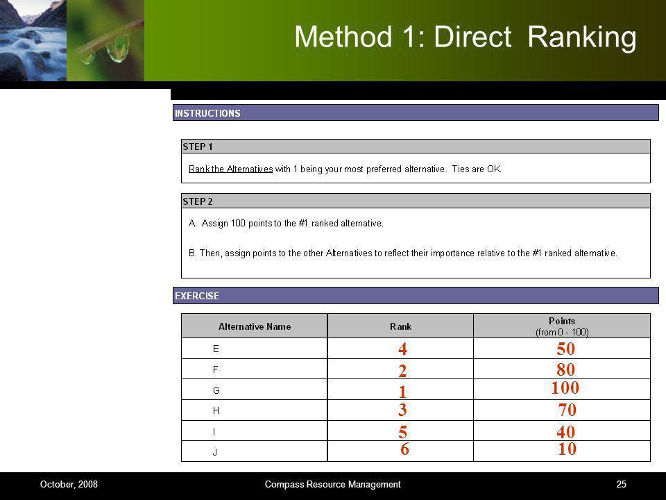 25 Method 1: Direct Ranking 1 2 3 5 4 6 100 80 70 40 50 10 Compass Resource ManagementOctober, 2008