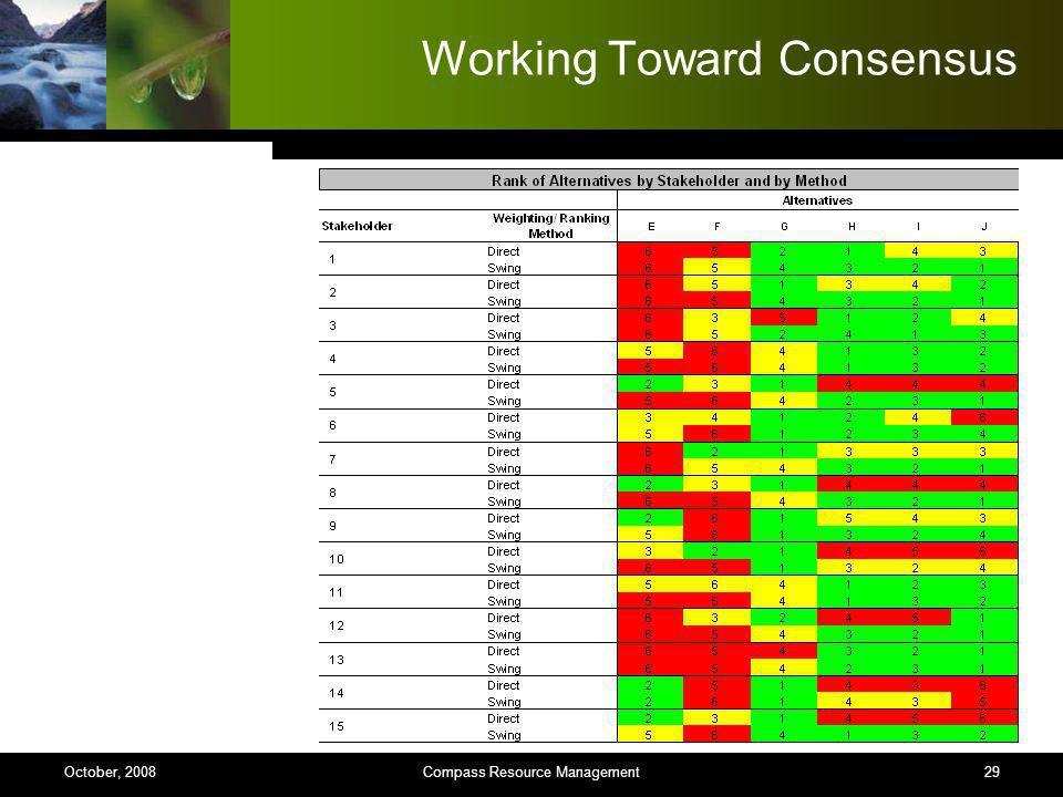 29 Working Toward Consensus Compass Resource ManagementOctober, 2008