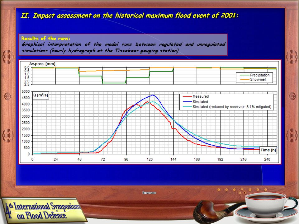 II. Impact assessment on the historical maximum flood event of 2001: Results of the runs: Graphical interpretation of the model runs between regulated