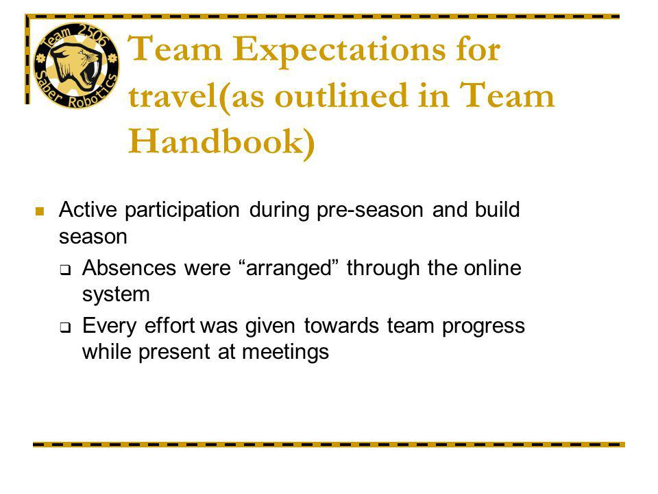 Student Expectations before traveling Grades Teacher check-in Completion of work for return