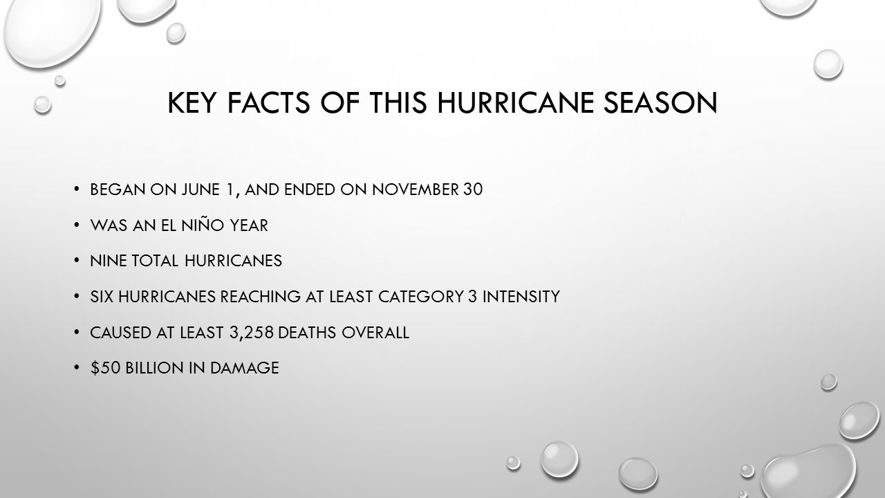 KEY FACTS OF THIS HURRICANE SEASON BEGAN ON JUNE 1, AND ENDED ON NOVEMBER 30 WAS AN EL NIÑO YEAR NINE TOTAL HURRICANES SIX HURRICANES REACHING AT LEAST CATEGORY 3 INTENSITY CAUSED AT LEAST 3,258 DEATHS OVERALL $50 BILLION IN DAMAGE