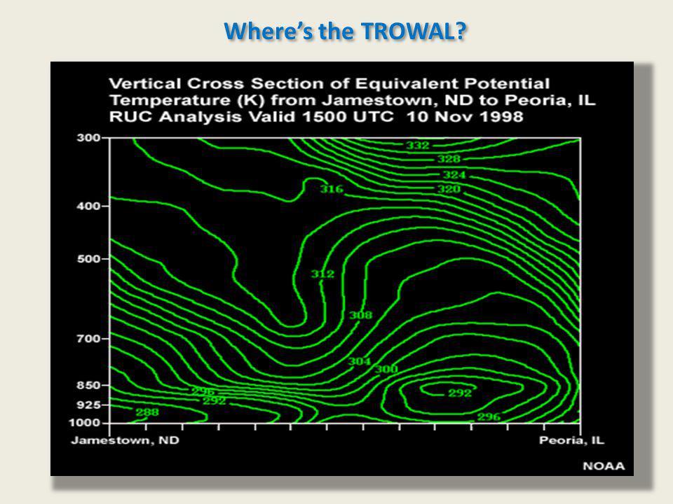 Wheres the TROWAL