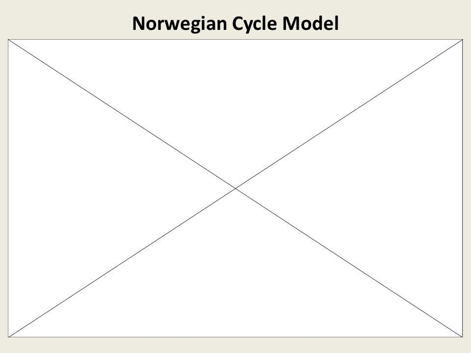 Norwegian Cycle Model