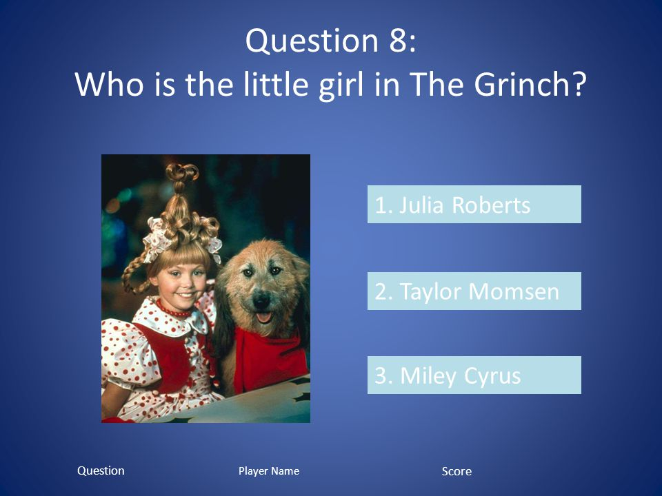 Question 8: Who is the little girl in The Grinch? 1. Julia Roberts 2. Taylor Momsen 3. Miley Cyrus Question Score Player Name