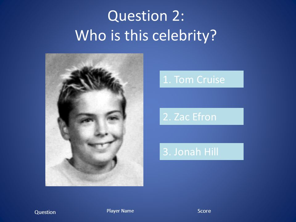 Question 2: Who is this celebrity? 1. Tom Cruise 2. Zac Efron 3. Jonah Hill Question Score Player Name