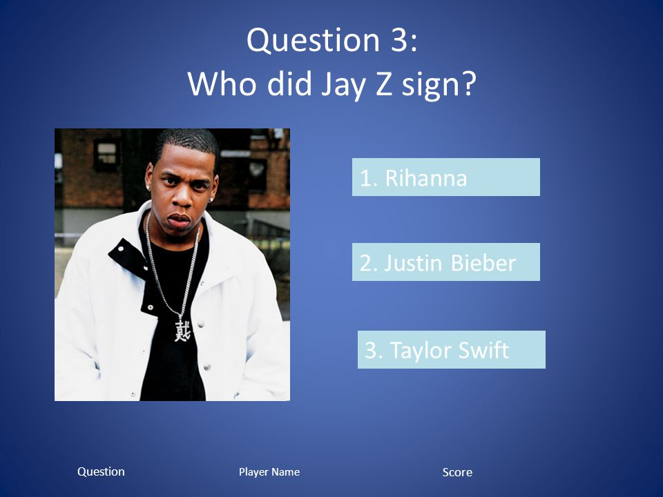 Question 3: Who did Jay Z sign? 1. Rihanna 2. Justin Bieber 3. Taylor Swift Question Score Player Name