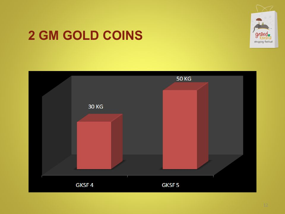 2 GM GOLD COINS 12