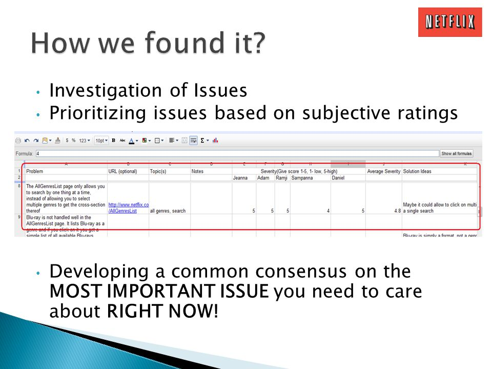 Investigation of Issues Prioritizing issues based on subjective ratings Developing a common consensus on the MOST IMPORTANT ISSUE you need to care about RIGHT NOW!
