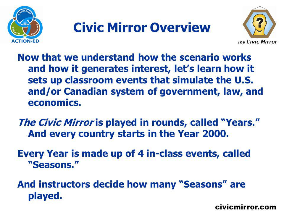 The Civic Mirror civicmirror.com Civic Mirror Overview Now that we understand how the scenario works and how it generates interest, lets learn how it sets up classroom events that simulate the U.S.