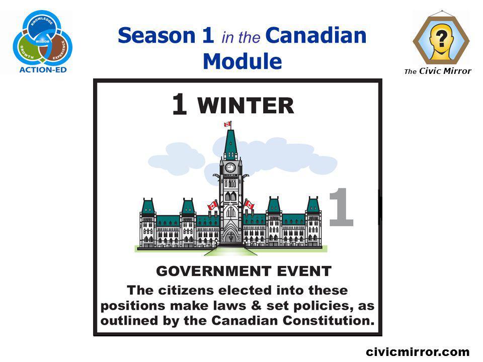 The Civic Mirror civicmirror.com Civic Mirror Overview Season 1 in the Canadian Module