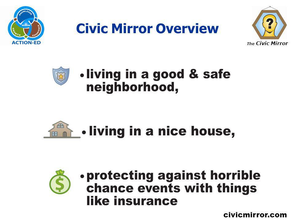 The Civic Mirror civicmirror.com Civic Mirror Overview