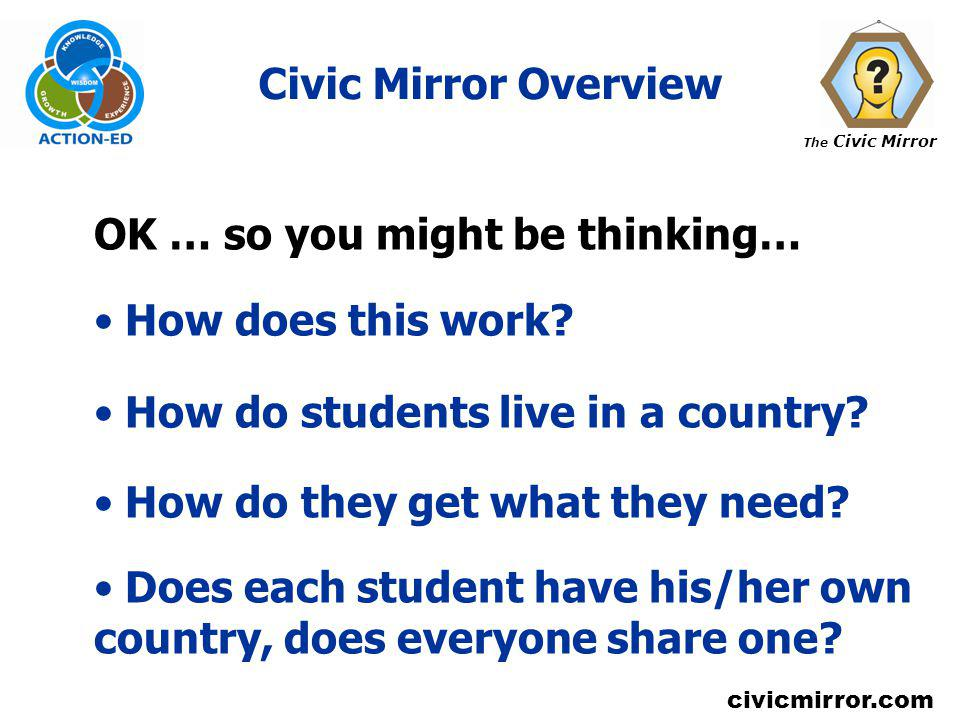The Civic Mirror civicmirror.com Civic Mirror Overview OK … so you might be thinking… How does this work.