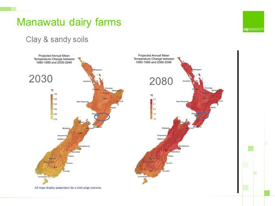 Manawatu dairy farms Clay & sandy soils 2030 2080