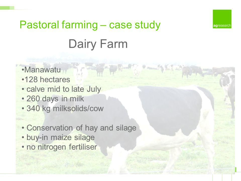 Pastoral farming – case study Dairy Farm Manawatu 128 hectares calve mid to late July 260 days in milk 340 kg milksolids/cow Conservation of hay and s