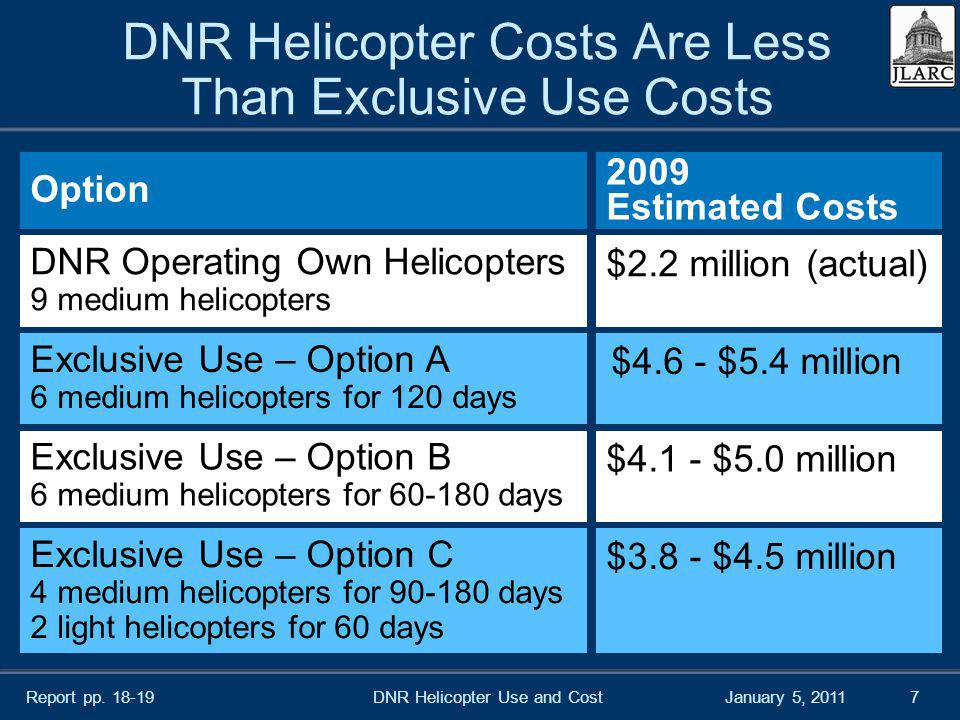 January 5, 2011 DNR Helicopter Costs Are Less Than Exclusive Use Costs DNR Helicopter Use and Cost7 $2.2 million (actual) $4.6 - $5.4 million $4.1 - $