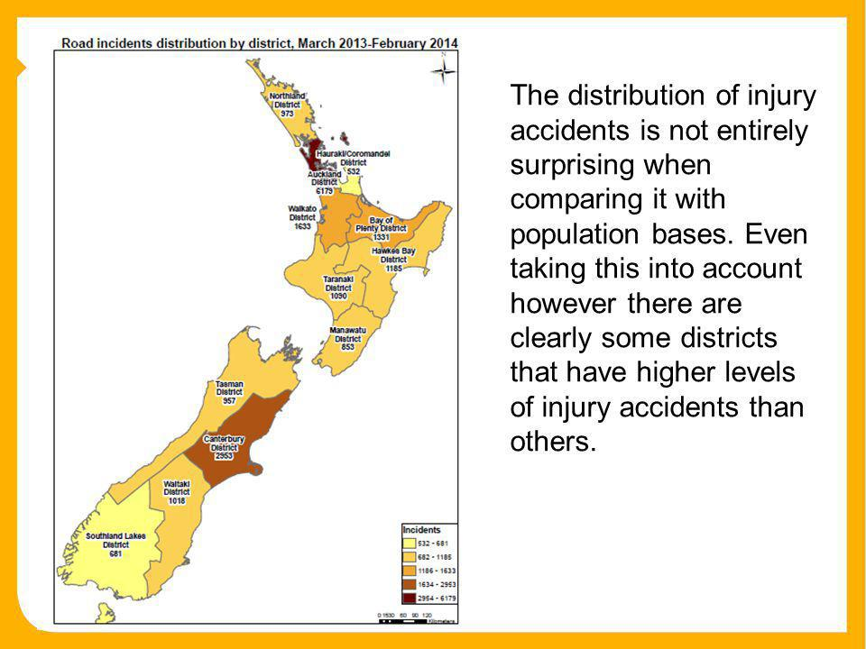 The distribution of injury accidents is not entirely surprising when comparing it with population bases.