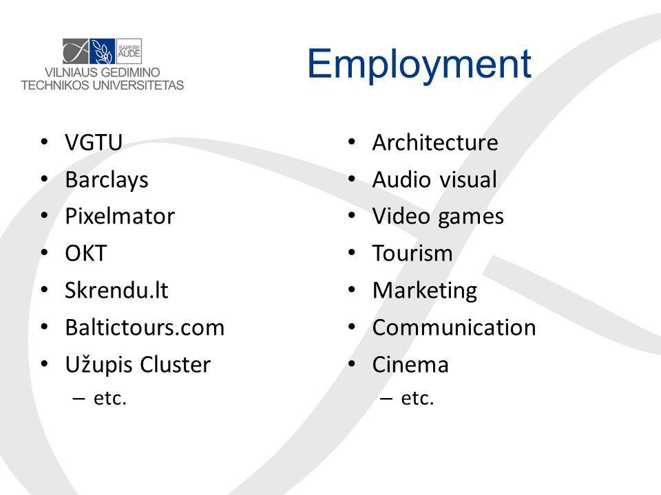 Employment VGTU Barclays Pixelmator OKT Skrendu.lt Baltictours.com Užupis Cluster – etc.