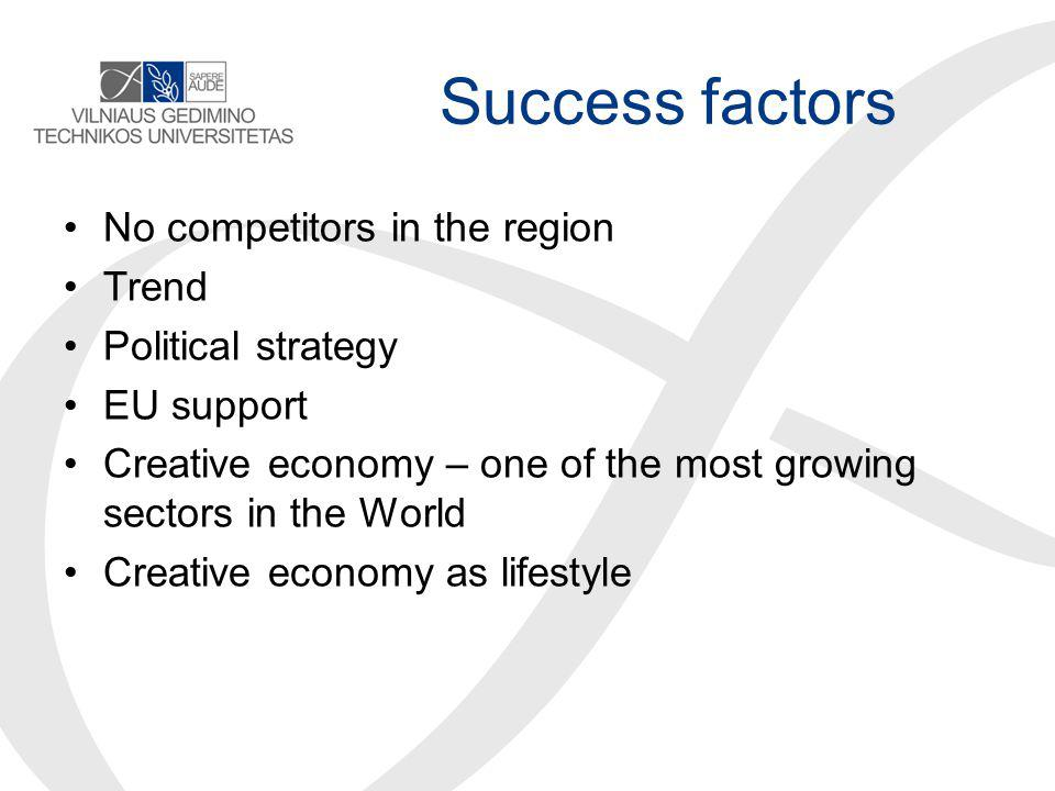 Success factors No competitors in the region Trend Political strategy EU support Creative economy – one of the most growing sectors in the World Creative economy as lifestyle