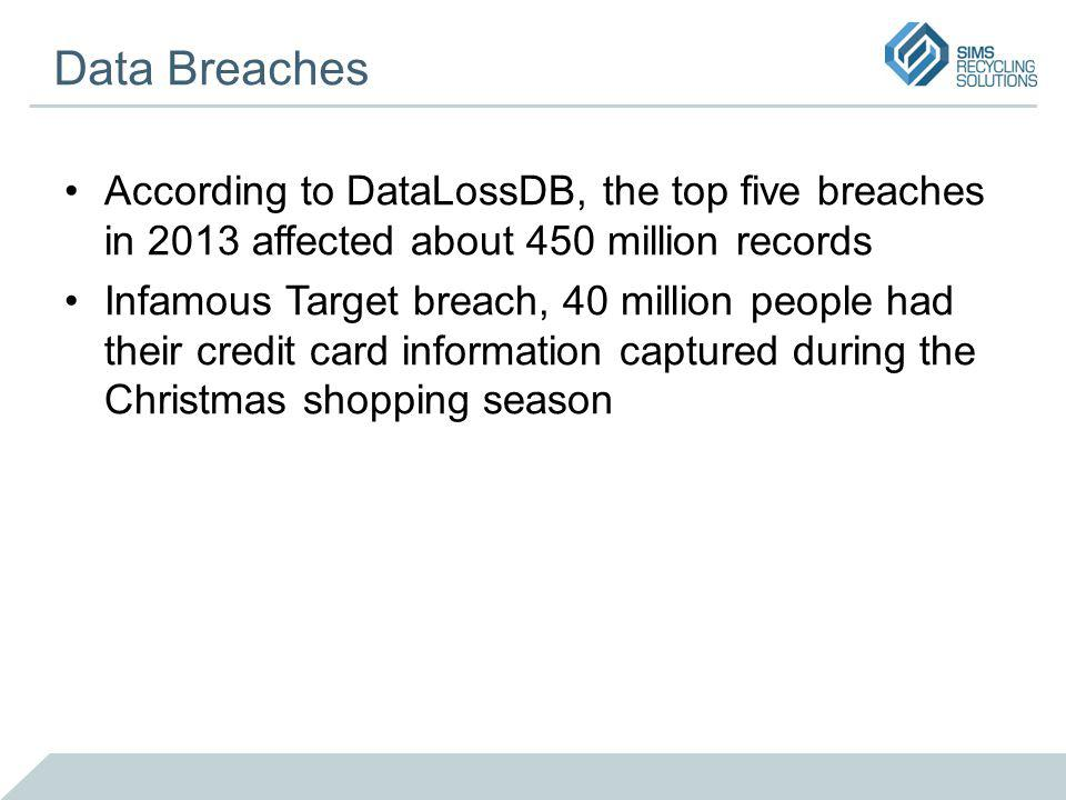Data Breaches According to DataLossDB, the top five breaches in 2013 affected about 450 million records Infamous Target breach, 40 million people had their credit card information captured during the Christmas shopping season