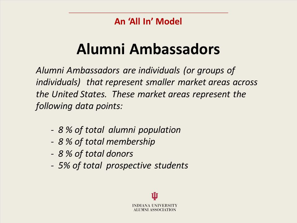 An All In Model Alumni Ambassadors Alumni Ambassadors are individuals (or groups of individuals) that represent smaller market areas across the United States.