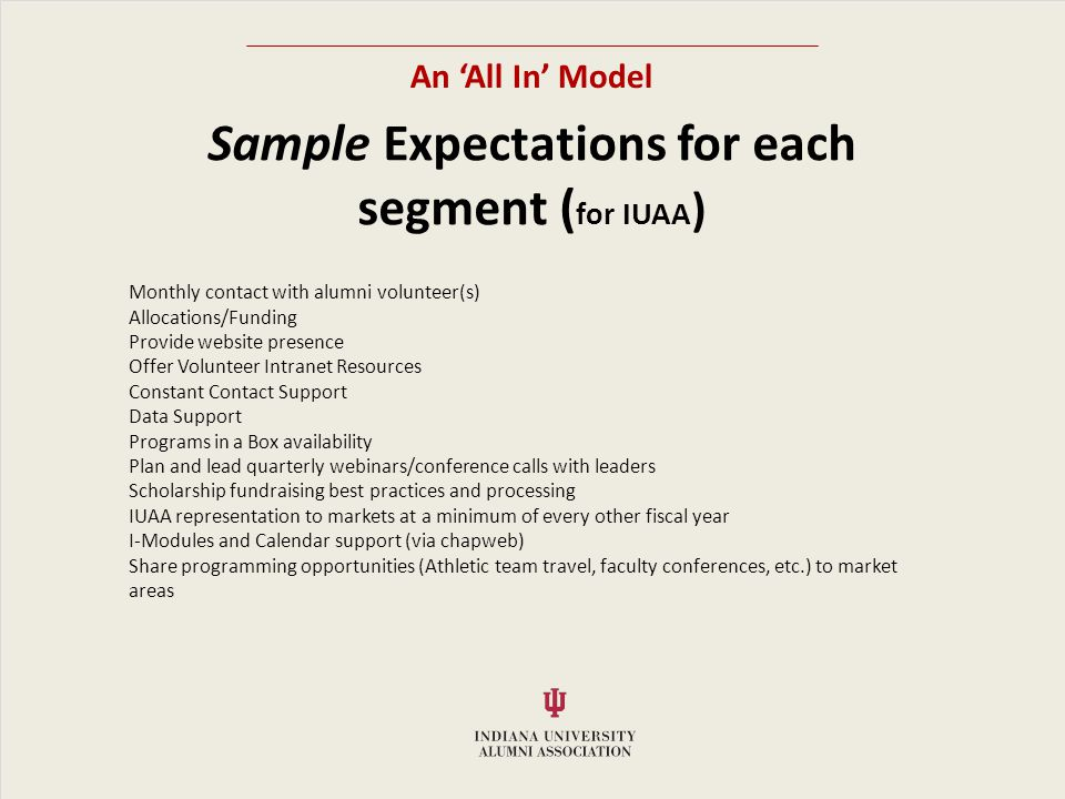 An All In Model Sample Expectations for each segment ( for IUAA ) Monthly contact with alumni volunteer(s) Allocations/Funding Provide website presence Offer Volunteer Intranet Resources Constant Contact Support Data Support Programs in a Box availability Plan and lead quarterly webinars/conference calls with leaders Scholarship fundraising best practices and processing IUAA representation to markets at a minimum of every other fiscal year I-Modules and Calendar support (via chapweb) Share programming opportunities (Athletic team travel, faculty conferences, etc.) to market areas