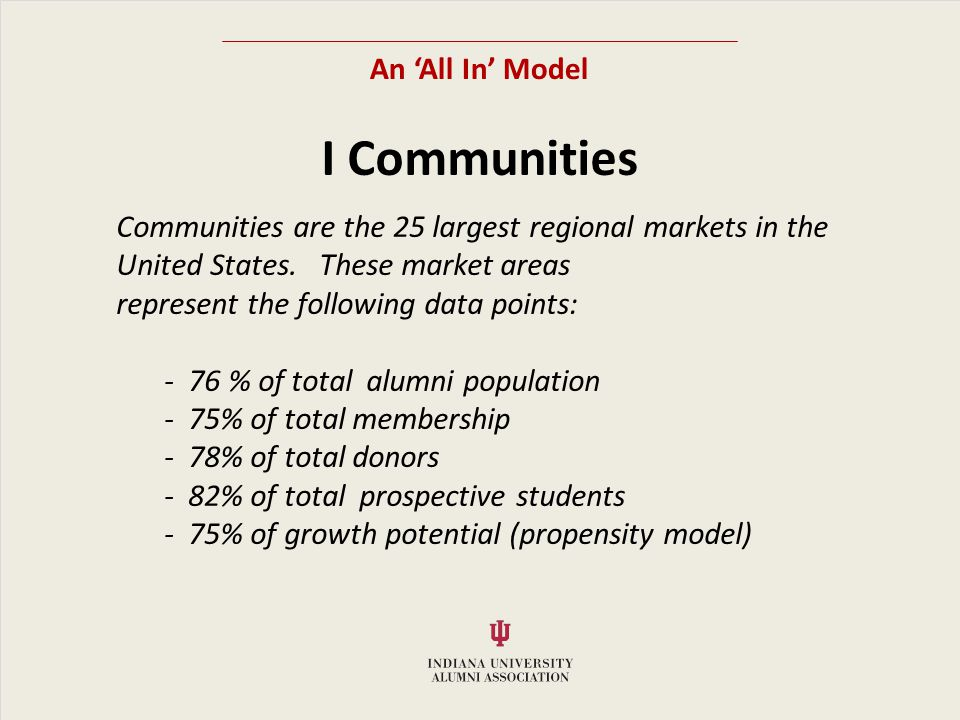 An All In Model I Communities Communities are the 25 largest regional markets in the United States.