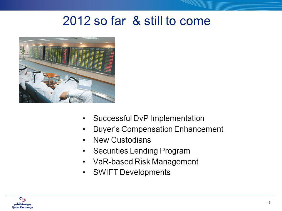 2012 so far & still to come Successful DvP Implementation Buyers Compensation Enhancement New Custodians Securities Lending Program VaR-based Risk Management SWIFT Developments 15