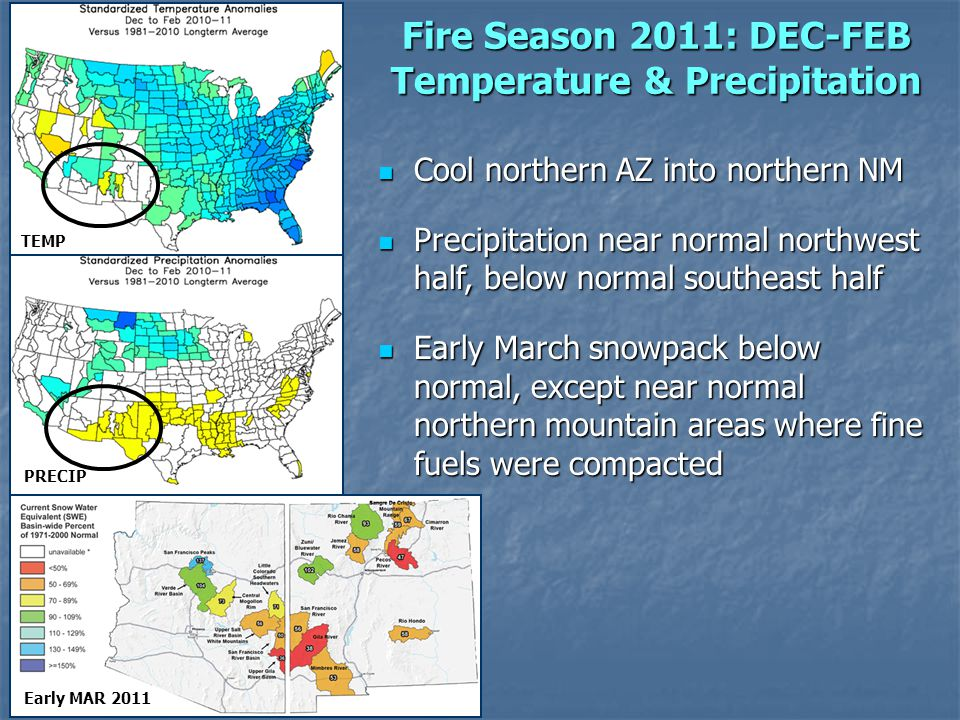 Fire Season 2011: DEC-FEB Temperature & Precipitation Early MAR 2011 Cool northern AZ into northern NM Cool northern AZ into northern NM Precipitation near normal northwest half, below normal southeast half Precipitation near normal northwest half, below normal southeast half Early March snowpack below normal, except near normal northern mountain areas where fine fuels were compacted Early March snowpack below normal, except near normal northern mountain areas where fine fuels were compacted PRECIP TEMP