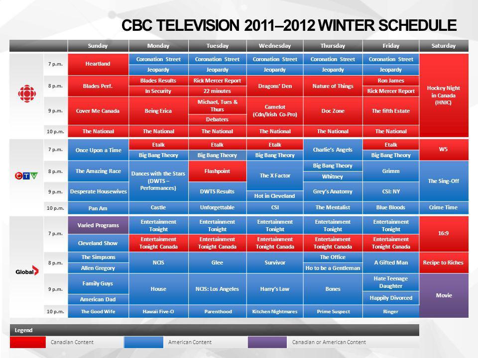 CBC TELEVISION 2011–2012 WINTER SCHEDULE SundayMondayTuesdayWednesdayThursdayFridaySaturday 7 p.m. Heartland Coronation Street Hockey Night in Canada