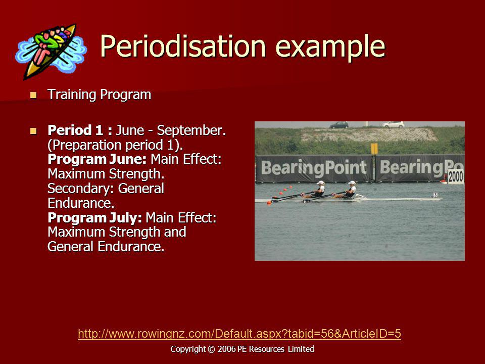 Copyright © 2006 PE Resources Limited Periodisation example Training Program Training Program Period 1 : June - September.