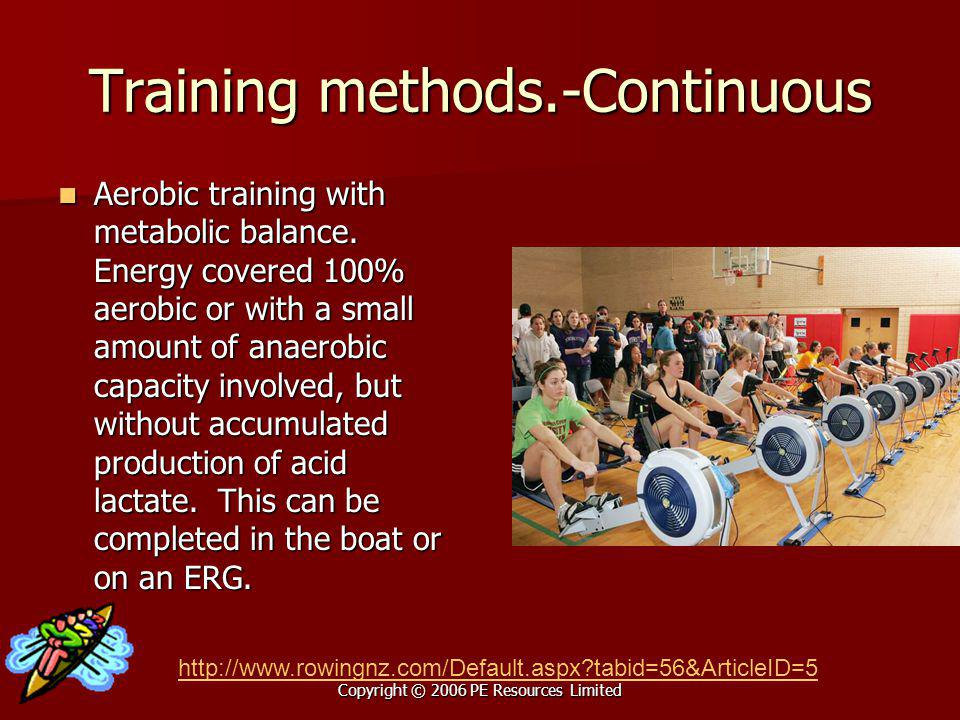 Copyright © 2006 PE Resources Limited Training methods.-Continuous Aerobic training with metabolic balance. Energy covered 100% aerobic or with a smal