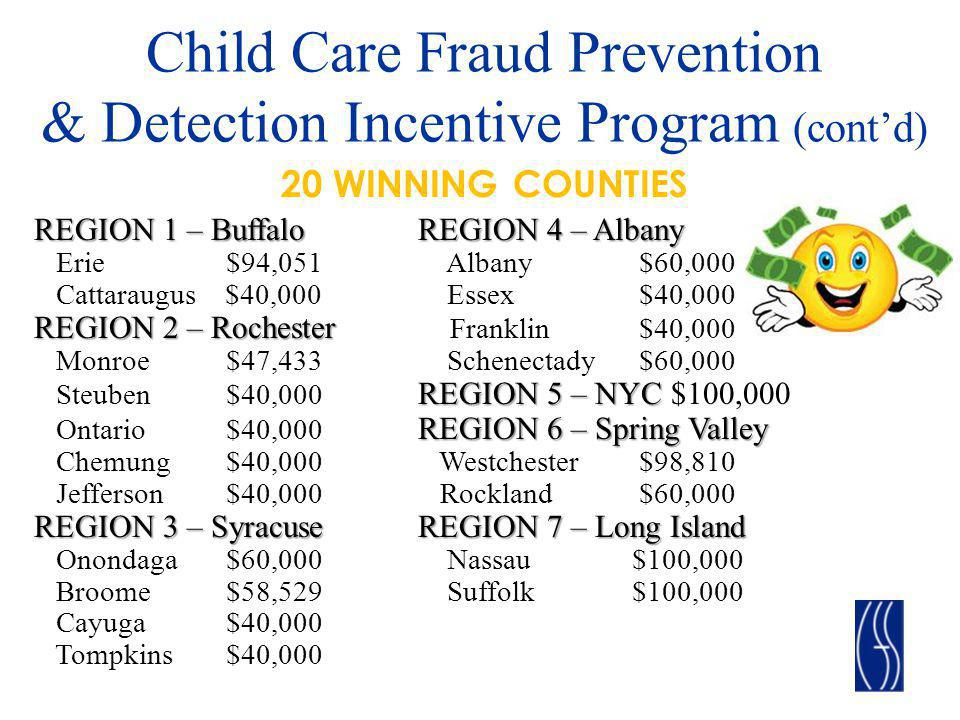 Child Care Fraud Prevention & Detection Incentive Program (contd) 20 WINNING COUNTIES REGION 1 – BuffaloREGION 4 – Albany Erie$94,051 Albany $60,000 R