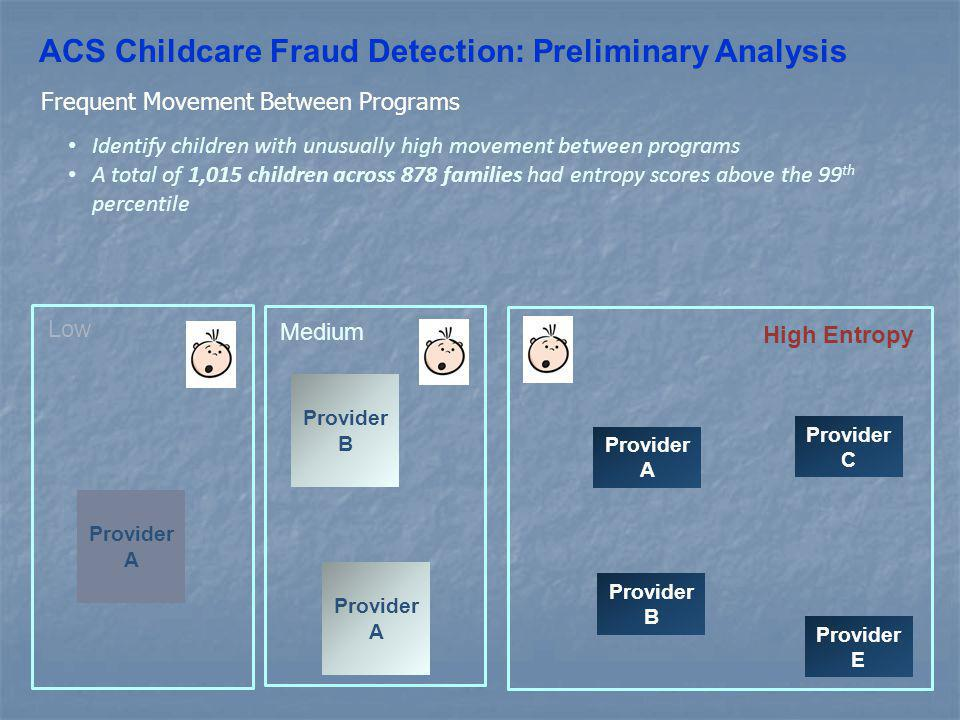 ACS Childcare Fraud Detection: Preliminary Analysis Frequent Movement Between Programs Identify children with unusually high movement between programs