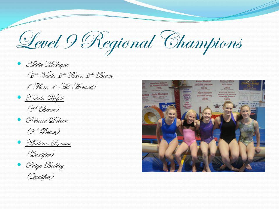 Level 9 Regional Champions Addie Modugno (2 nd Vault, 2 nd Bars, 2 nd Beam, 1 st Floor, 1 st All-Around) Natalie Wojcik (3 rd Beam) Rebecca Dobson (2
