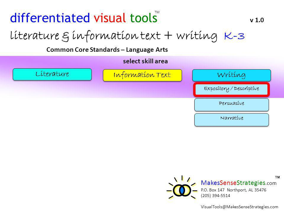 Literature select skill area WritingInformation Text Common Core Standards – Language Arts TM differentiated visual tools v 1.0 MakesSenseStrategies.c
