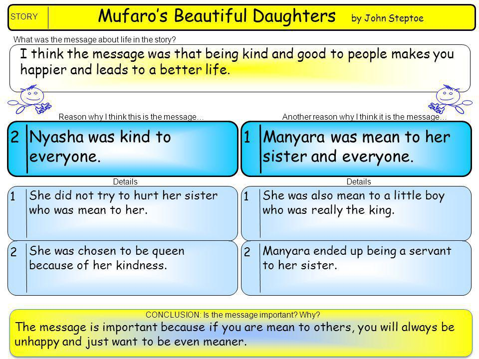 What was the message about life in the story? STORY Mufaros Beautiful Daughters by John Steptoe I think the message was that being kind and good to pe