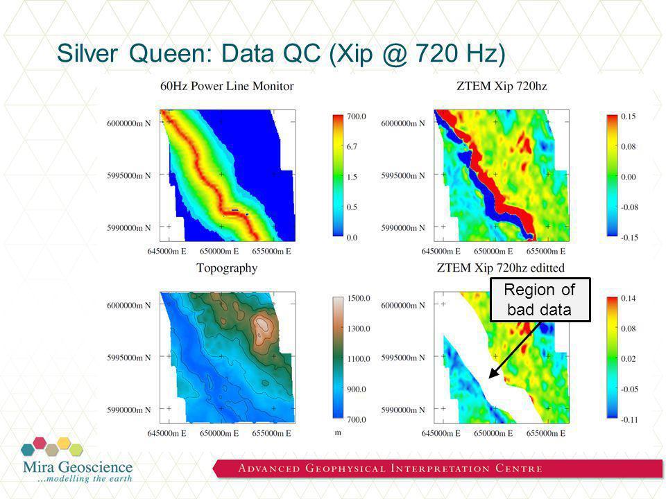 Silver Queen: Data QC (Xip @ 720 Hz) Region of bad data