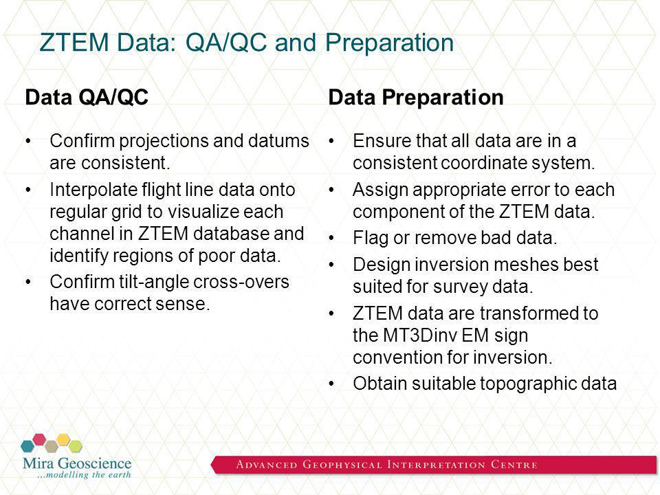 ZTEM Data: QA/QC and Preparation Data QA/QC Confirm projections and datums are consistent. Interpolate flight line data onto regular grid to visualize