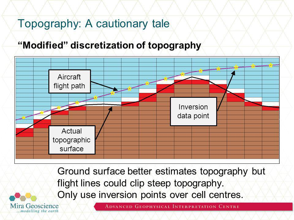 Topography: A cautionary tale Modified discretization of topography Ground surface better estimates topography but flight lines could clip steep topography.