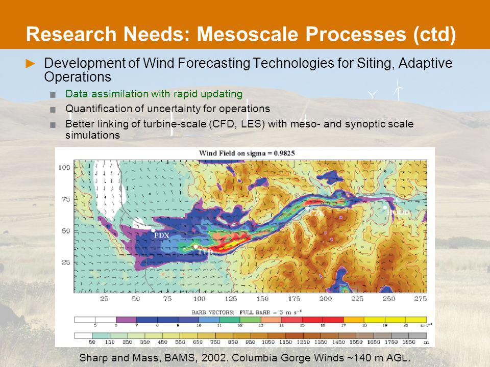 Research Needs: Mesoscale Processes (ctd) Development of Wind Forecasting Technologies for Siting, Adaptive Operations Data assimilation with rapid updating Quantification of uncertainty for operations Better linking of turbine-scale (CFD, LES) with meso- and synoptic scale simulations Sharp and Mass, BAMS, 2002.