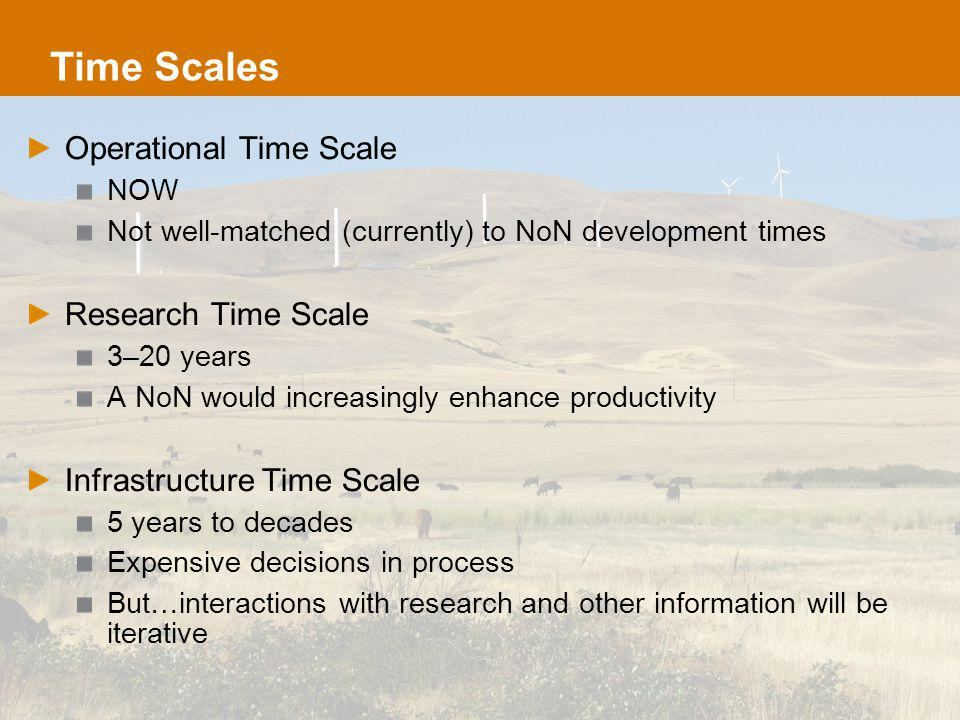 Time Scales Operational Time Scale NOW Not well-matched (currently) to NoN development times Research Time Scale 3–20 years A NoN would increasingly enhance productivity Infrastructure Time Scale 5 years to decades Expensive decisions in process But…interactions with research and other information will be iterative