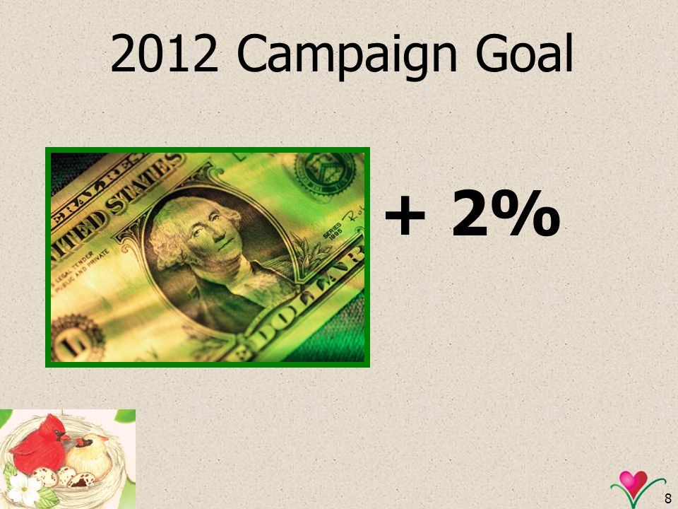 8 2012 Campaign Goal + 2%