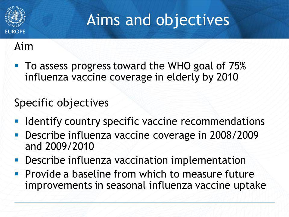 Methods Self-administered questionnaire to national vaccination focal points, 53 WHO Member States in August 2011