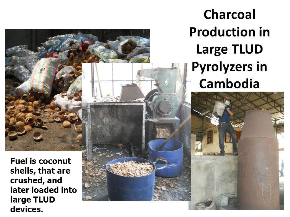 Effect of biochar on soil pH