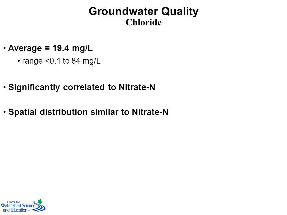Groundwater Quality Chloride Average = 19.4 mg/L range <0.1 to 84 mg/L Significantly correlated to Nitrate-N Spatial distribution similar to Nitrate-N